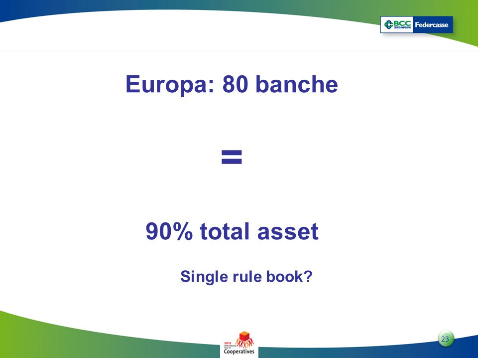 Europa: 80 banche = 90% total asset Single rule book