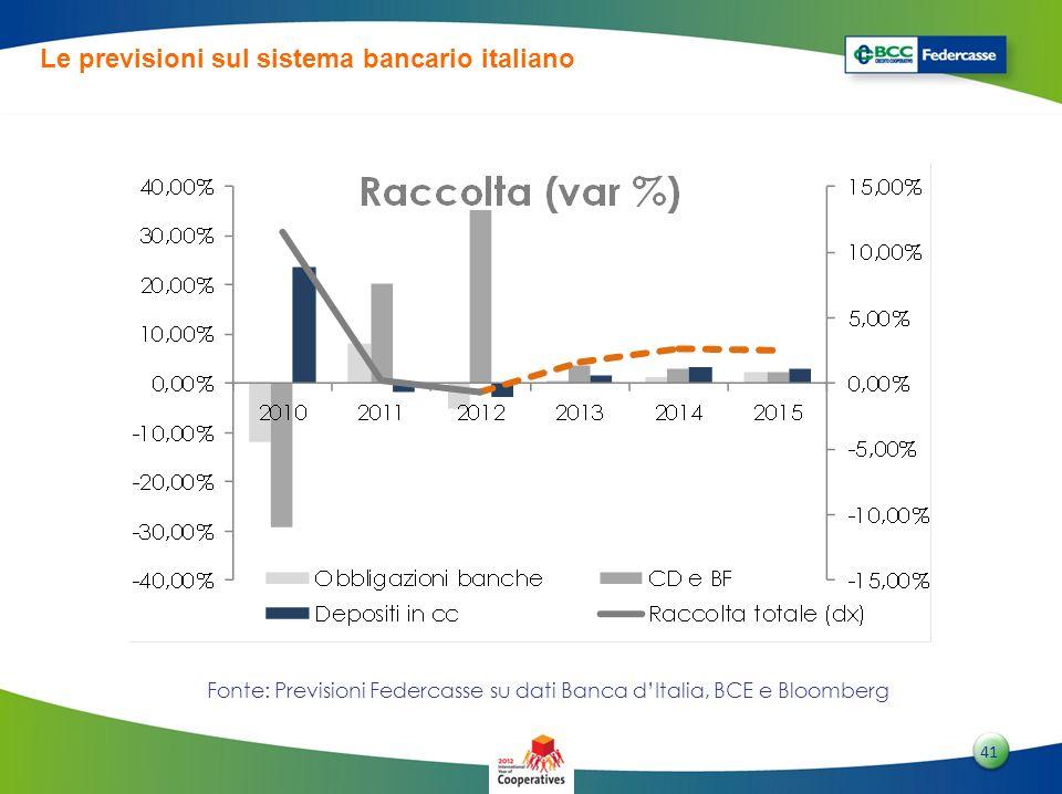 Le previsioni sul sistema bancario italiano