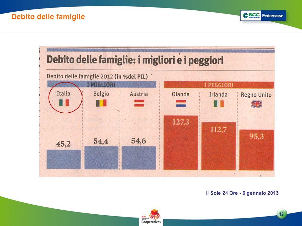 Debito delle famiglie Il Sole 24 Ore - 6 gennaio 2013