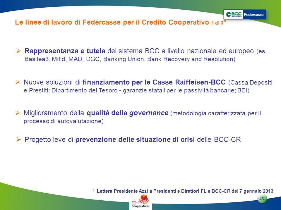 Le linee di lavoro di Federcasse per il Credito Cooperativo 1 di 3*