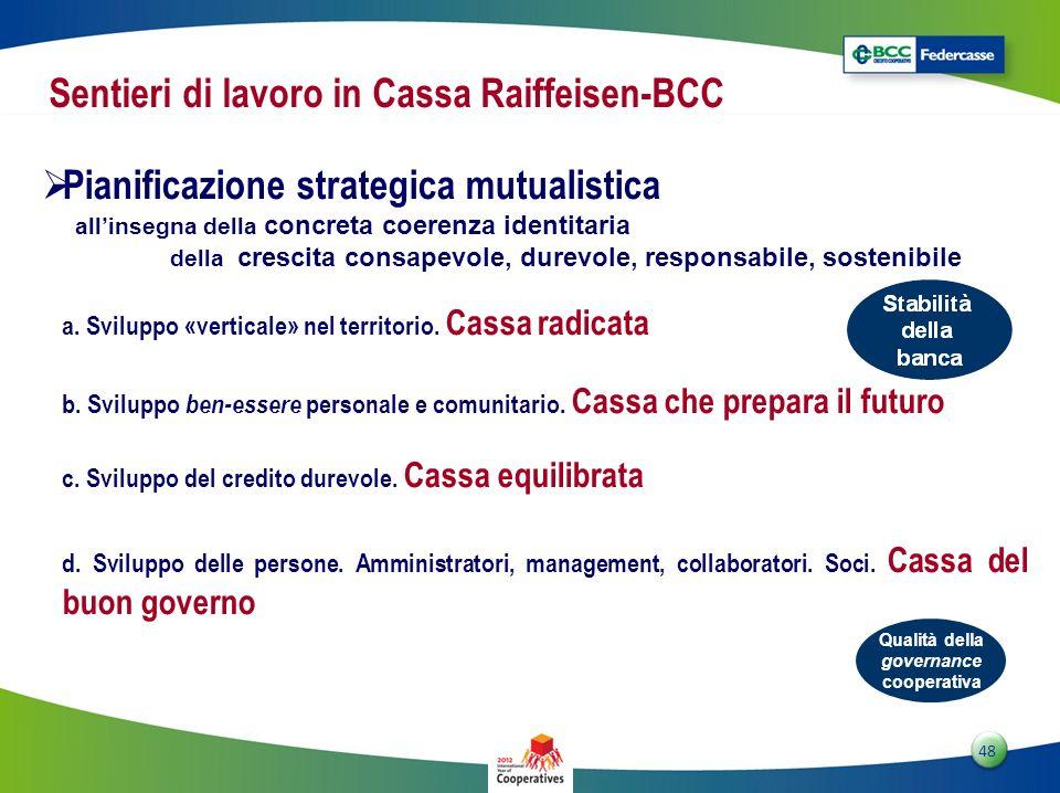 Sentieri di lavoro in Cassa Raiffeisen-BCC