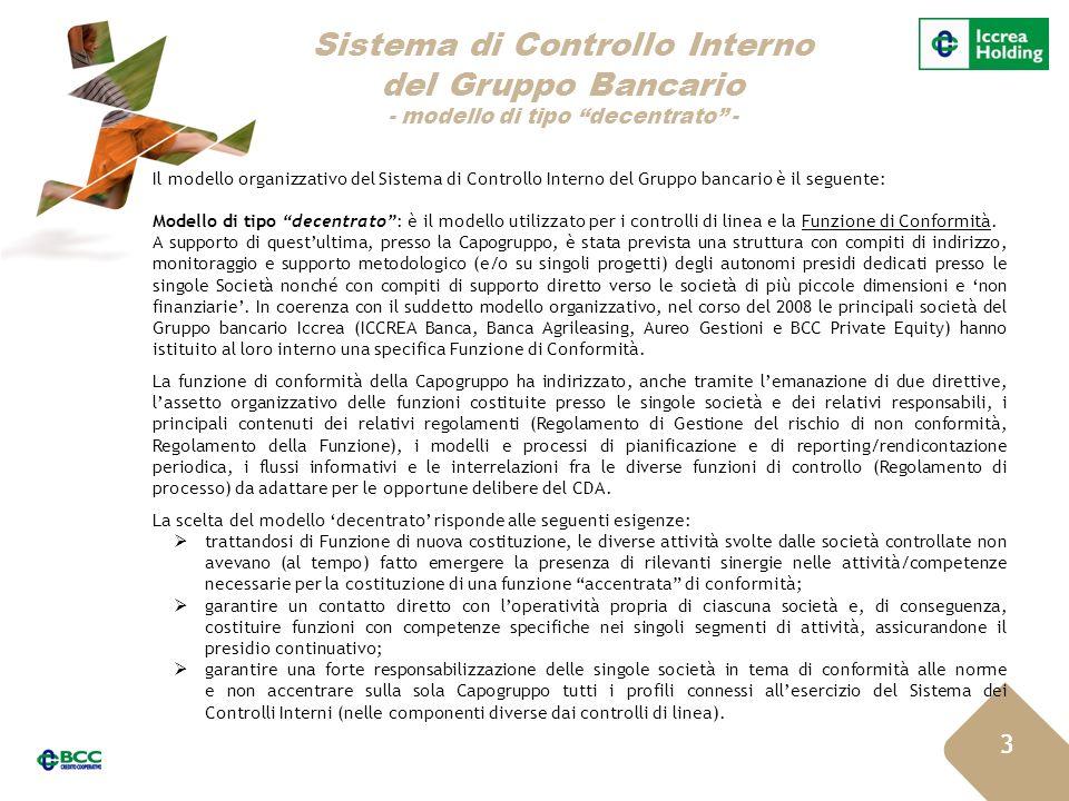 Sistema di Controllo Interno del Gruppo Bancario - modello di tipo decentrato -