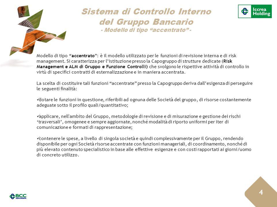 Sistema di Controllo Interno del Gruppo Bancario - Modello di tipo accentrato -