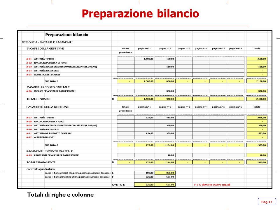 Preparazione bilancio