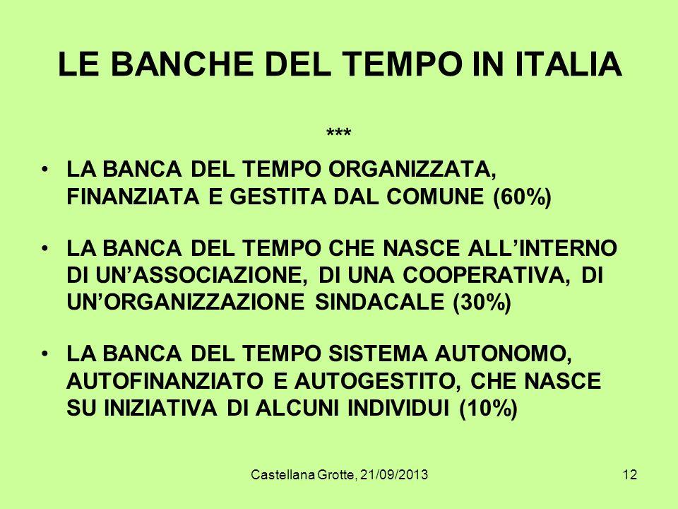 LE BANCHE DEL TEMPO IN ITALIA