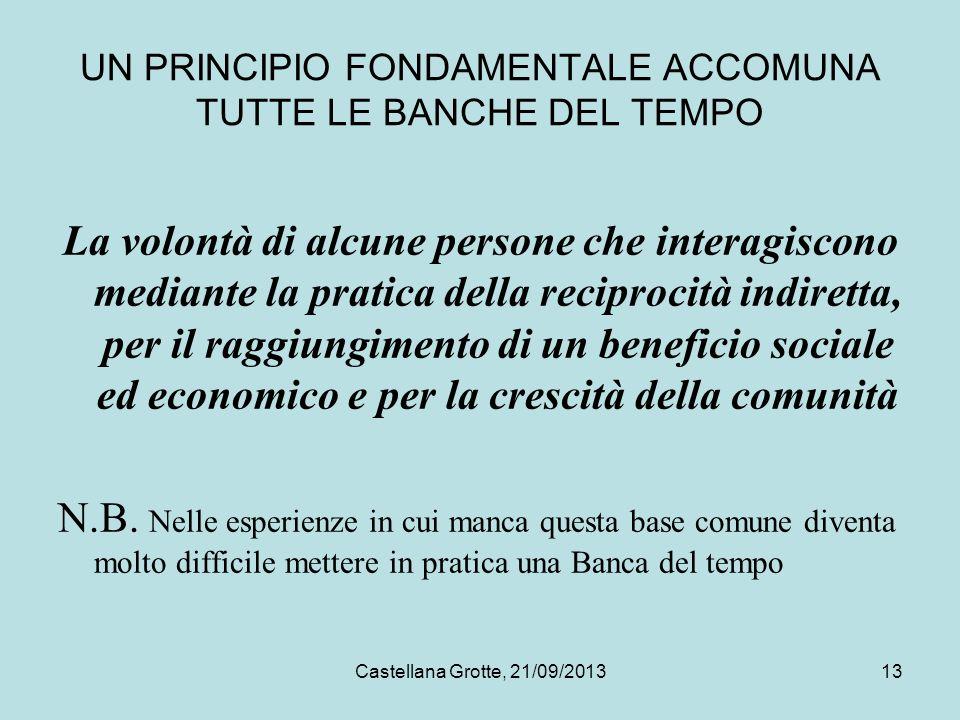 UN PRINCIPIO FONDAMENTALE ACCOMUNA TUTTE LE BANCHE DEL TEMPO
