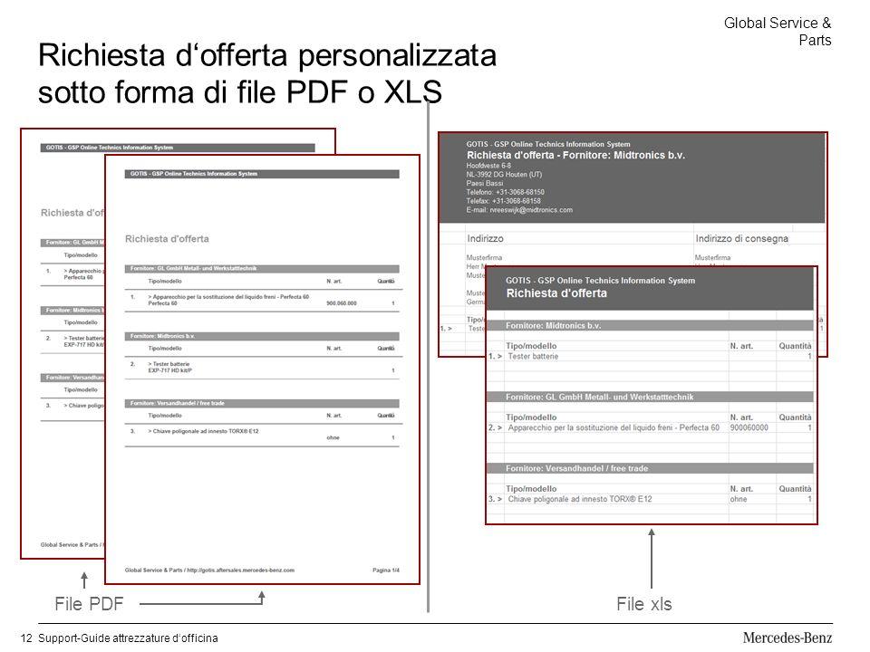Richiesta d'offerta personalizzata sotto forma di file PDF o XLS