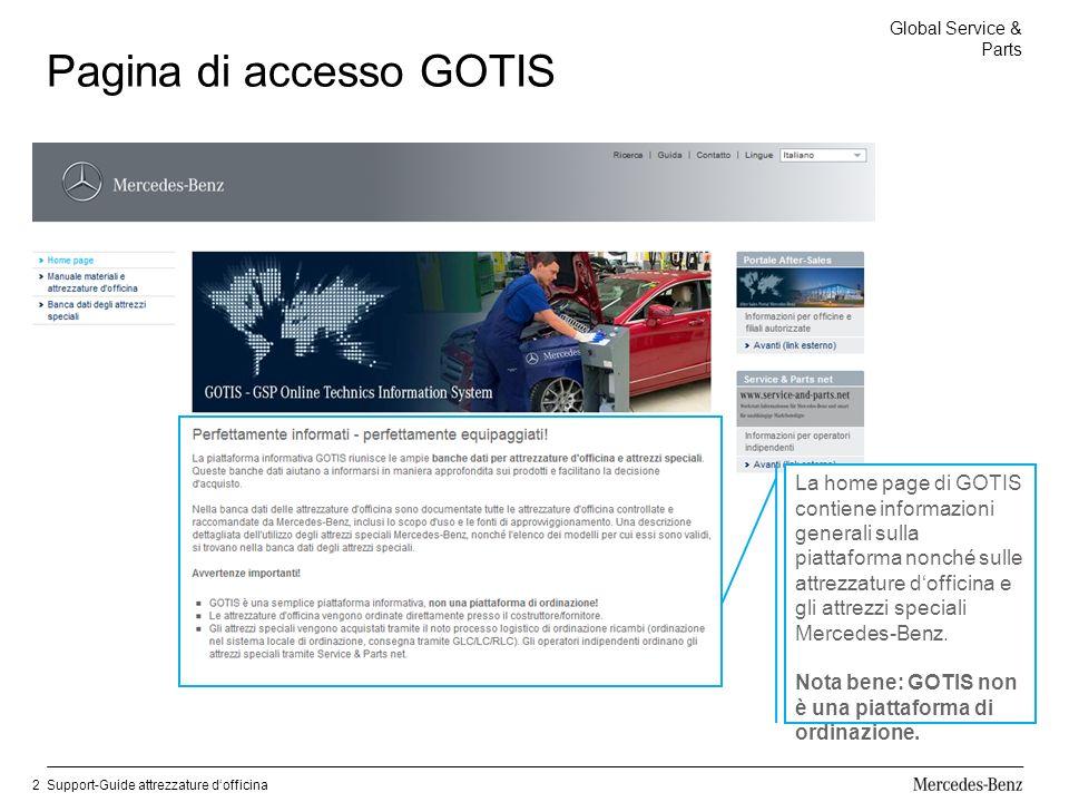 Pagina di accesso GOTIS