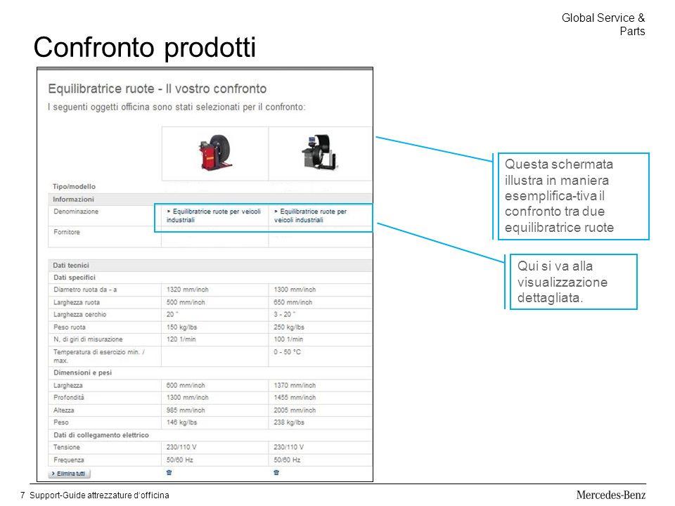 Confronto prodotti Questa schermata illustra in maniera esemplifica-tiva il confronto tra due equilibratrice ruote.