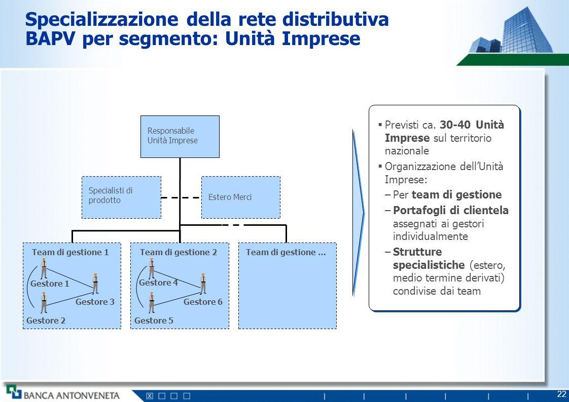 Razionalizzazione strutture di coordinamento territoriale