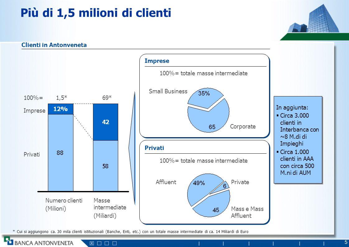 Presenza nelle principali aree di business, anche mediante accordi strategici