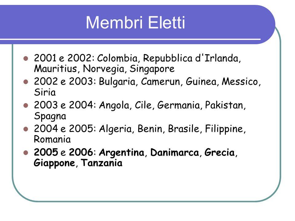 Membri Eletti2001 e 2002: Colombia, Repubblica d Irlanda, Mauritius, Norvegia, Singapore. 2002 e 2003: Bulgaria, Camerun, Guinea, Messico, Siria.