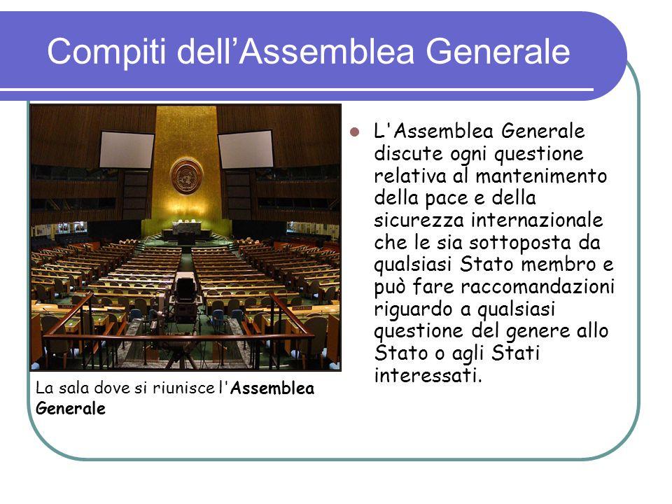 Compiti dell'Assemblea Generale