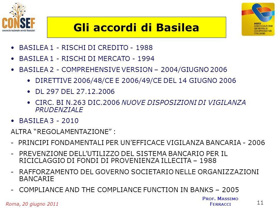 Gli accordi di Basilea BASILEA 1 - RISCHI DI CREDITO - 1988