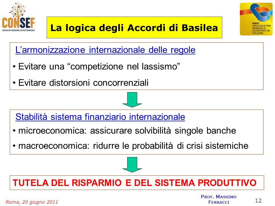 La logica degli Accordi di Basilea