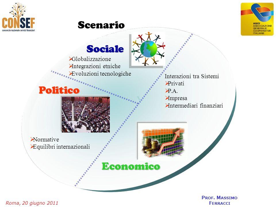 Scenario Sociale Politico Economico Globalizzazione