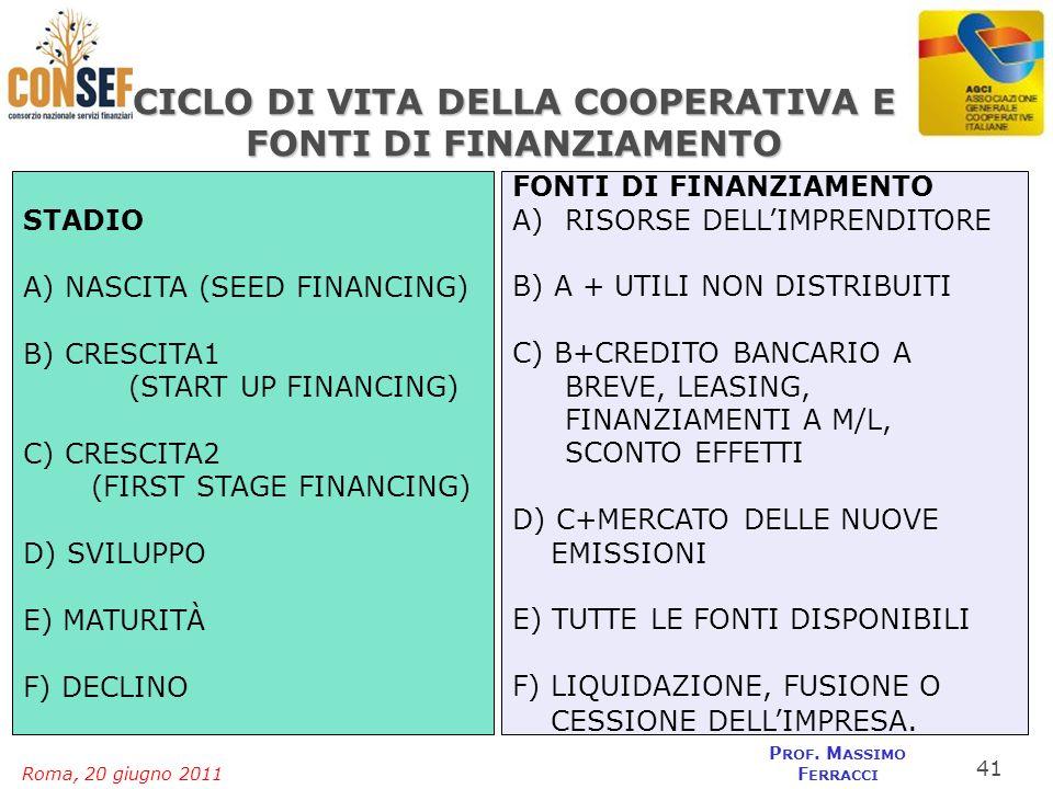 CICLO DI VITA DELLA COOPERATIVA E FONTI DI FINANZIAMENTO