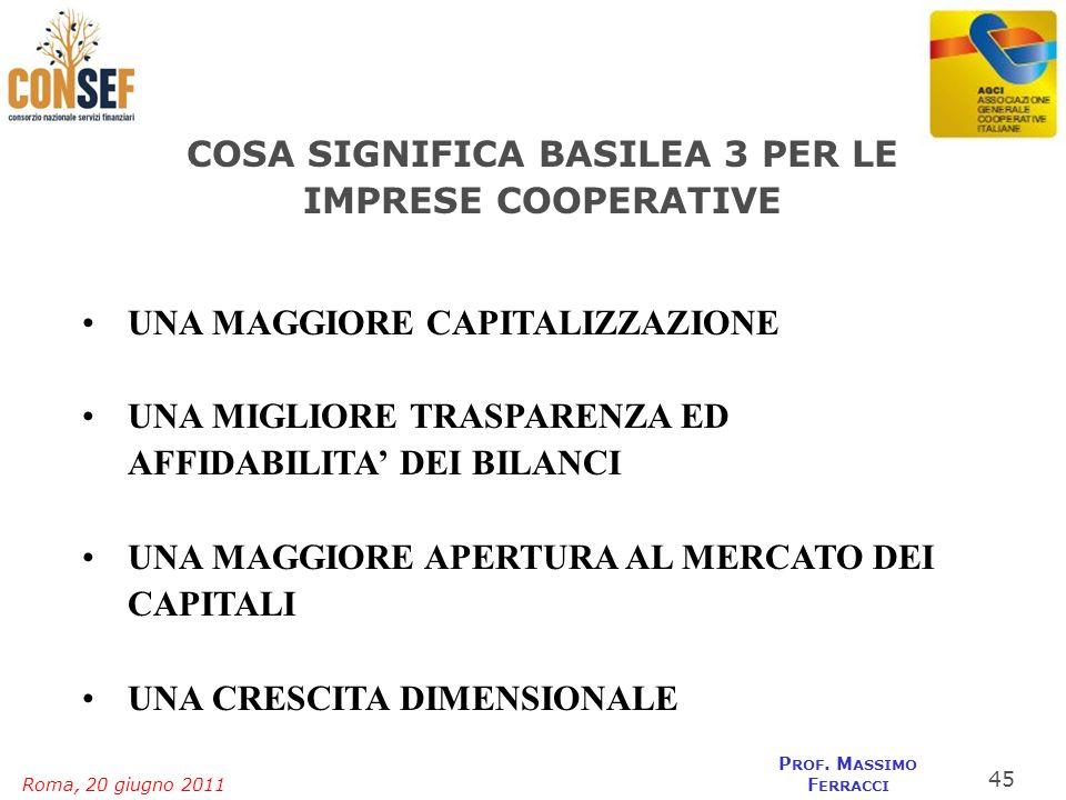 COSA SIGNIFICA BASILEA 3 PER LE IMPRESE COOPERATIVE
