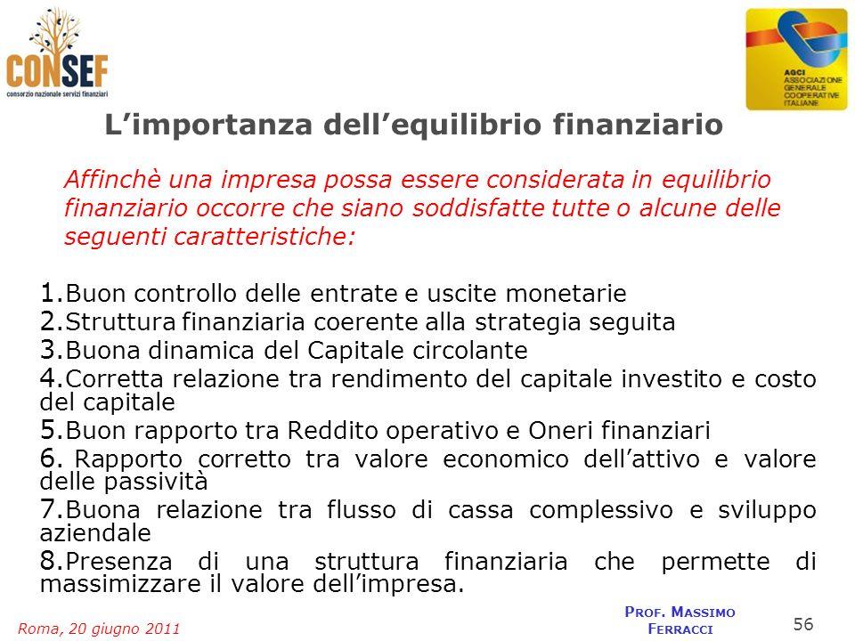 L'importanza dell'equilibrio finanziario
