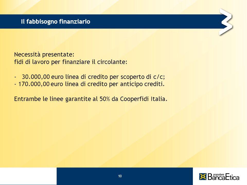 1010 31/05/11 Il fabbisogno finanziario Necessità presentate: