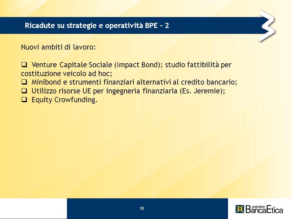 1818 31/05/11 Ricadute su strategie e operatività BPE - 2
