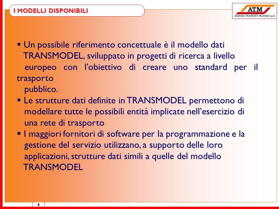 Un possibile riferimento concettuale è il modello dati