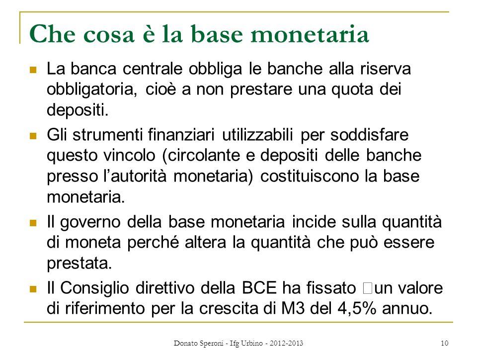 Che cosa è la base monetaria