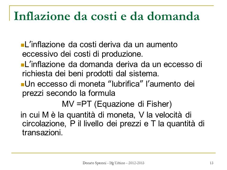 Inflazione da costi e da domanda