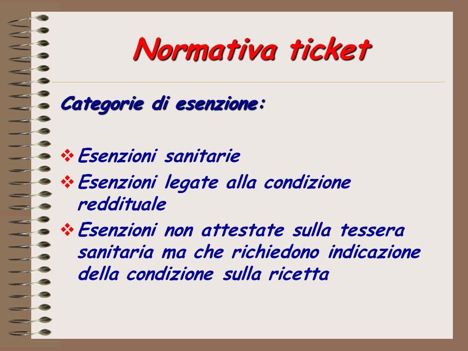 Normativa ticket Categorie di esenzione: Esenzioni sanitarie