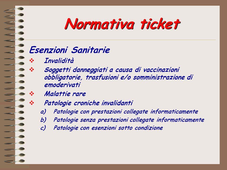 Normativa ticket Esenzioni Sanitarie Invalidità