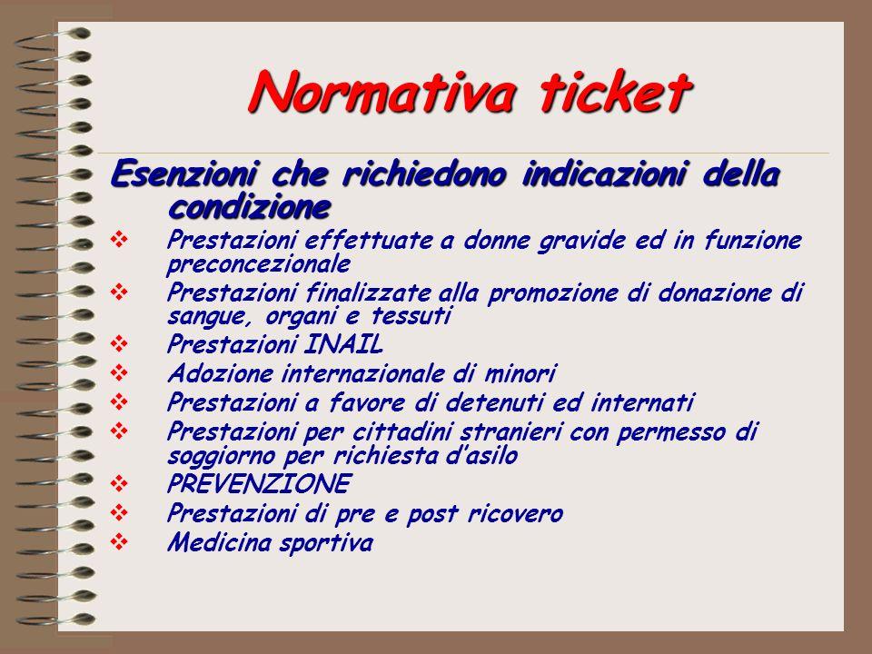 Normativa ticket Esenzioni che richiedono indicazioni della condizione