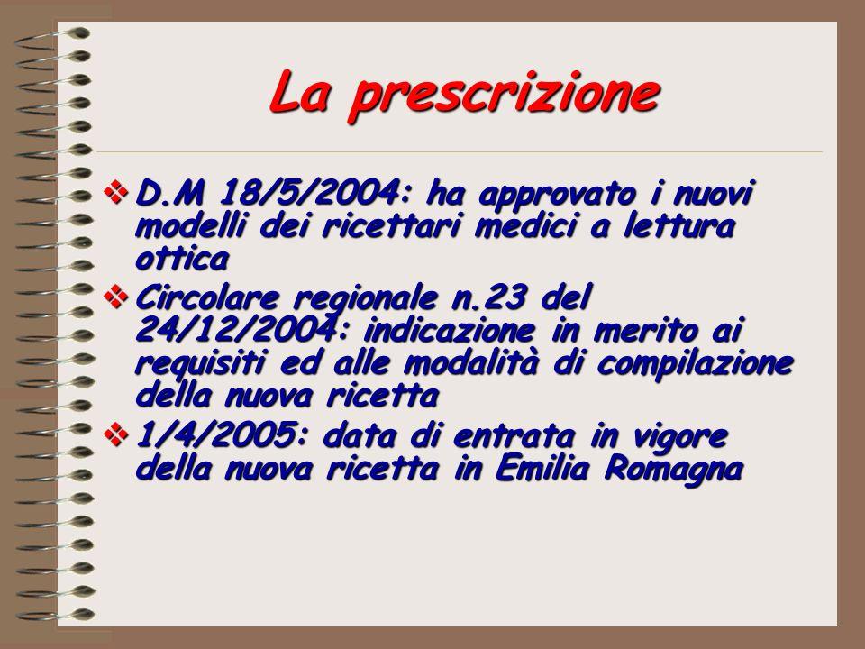 La prescrizione D.M 18/5/2004: ha approvato i nuovi modelli dei ricettari medici a lettura ottica.