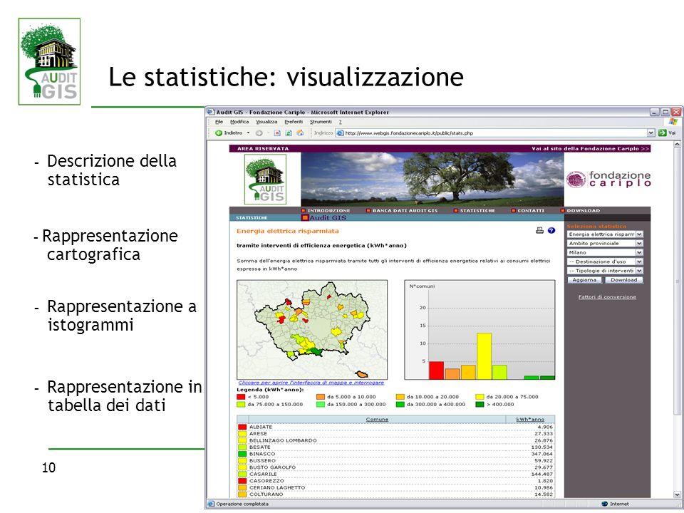 Le statistiche: visualizzazione