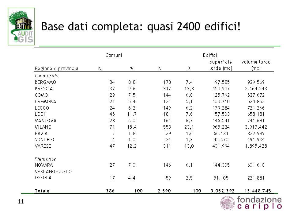 Base dati completa: quasi 2400 edifici!