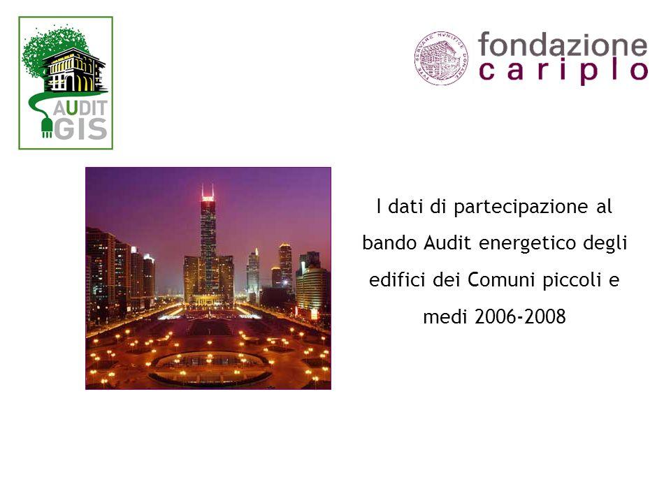 I dati di partecipazione al bando Audit energetico degli edifici dei Comuni piccoli e medi 2006-2008