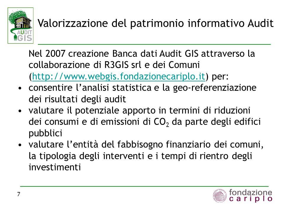 Valorizzazione del patrimonio informativo Audit