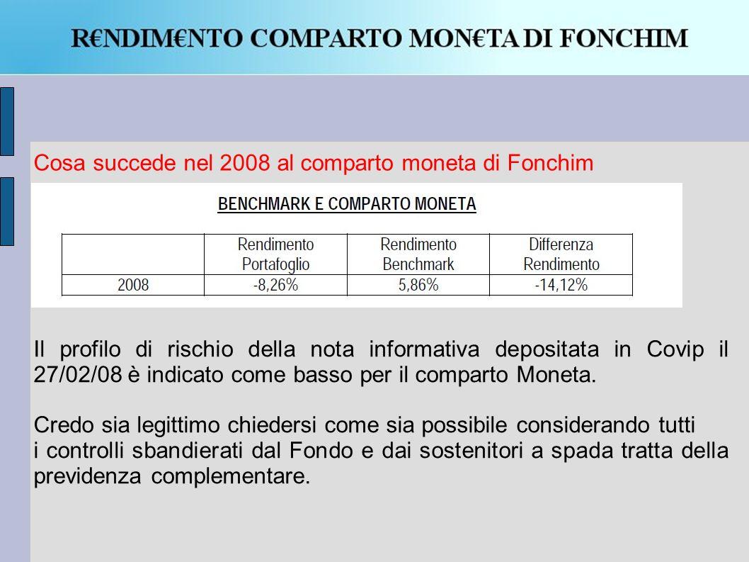 Cosa succede nel 2008 al comparto moneta di Fonchim