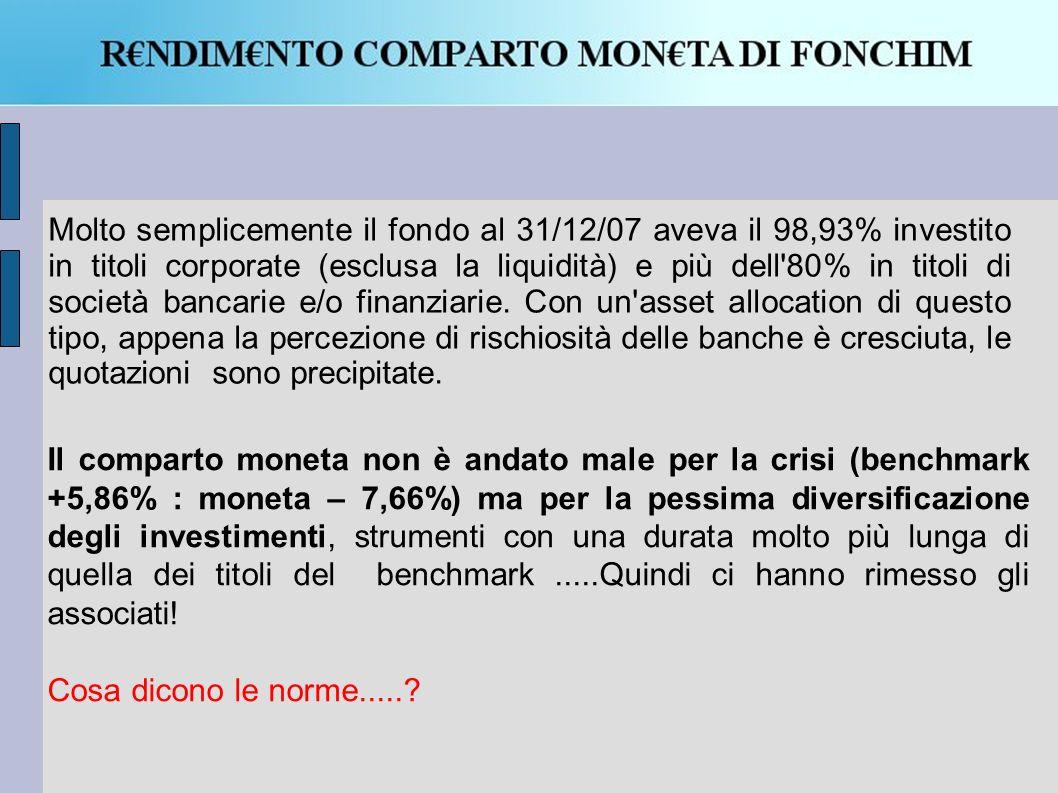 Molto semplicemente il fondo al 31/12/07 aveva il 98,93% investito in titoli corporate (esclusa la liquidità) e più dell 80% in titoli di società bancarie e/o finanziarie. Con un asset allocation di questo tipo, appena la percezione di rischiosità delle banche è cresciuta, le quotazioni sono precipitate.