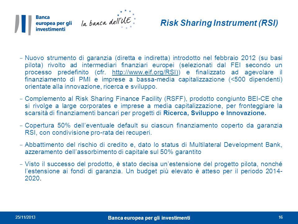 Risk Sharing Instrument (RSI)