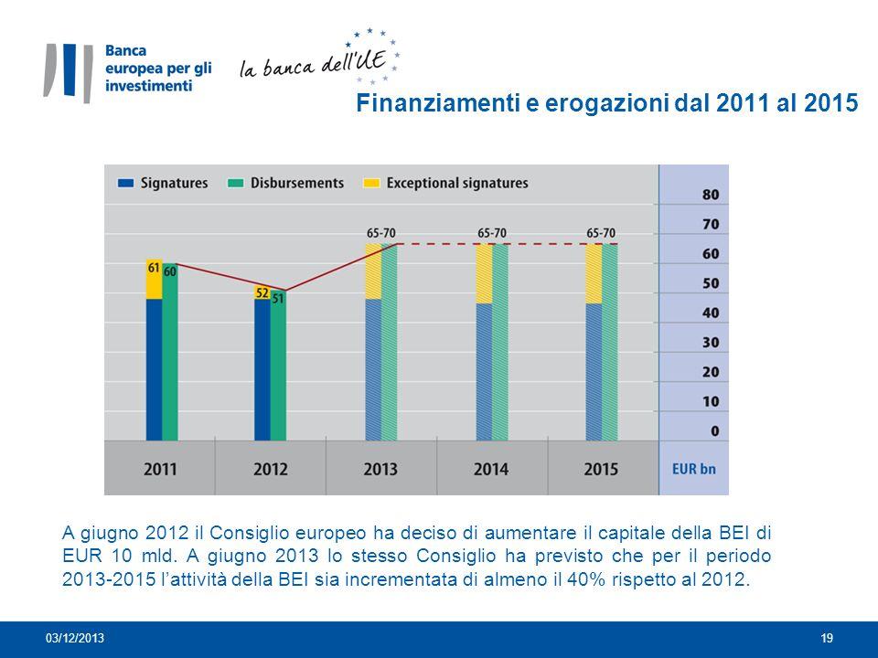 Finanziamenti e erogazioni dal 2011 al 2015