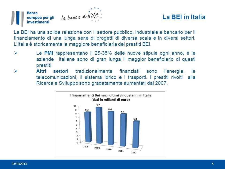 La BEI in Italia