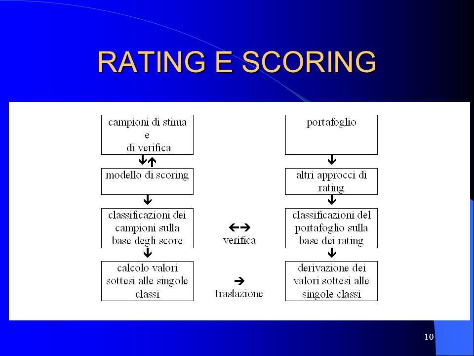 RATING E SCORING