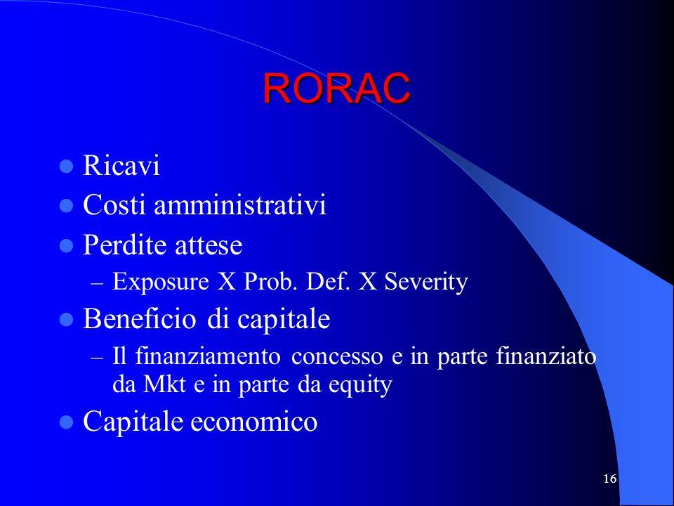 RORAC Ricavi Costi amministrativi Perdite attese Beneficio di capitale