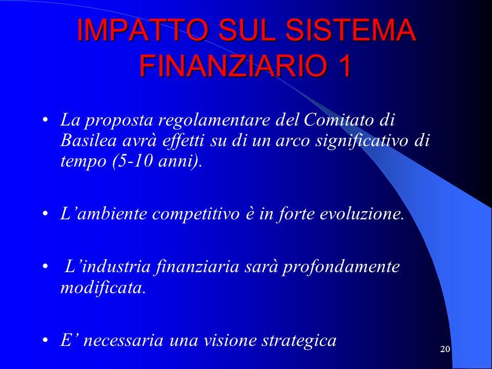 IMPATTO SUL SISTEMA FINANZIARIO 1