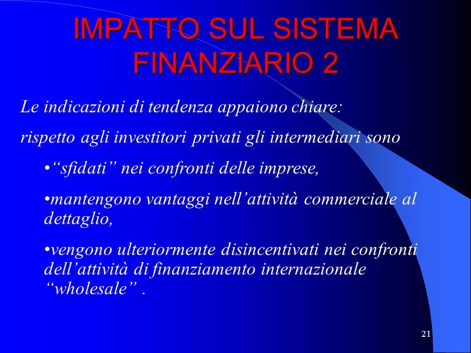 IMPATTO SUL SISTEMA FINANZIARIO 2