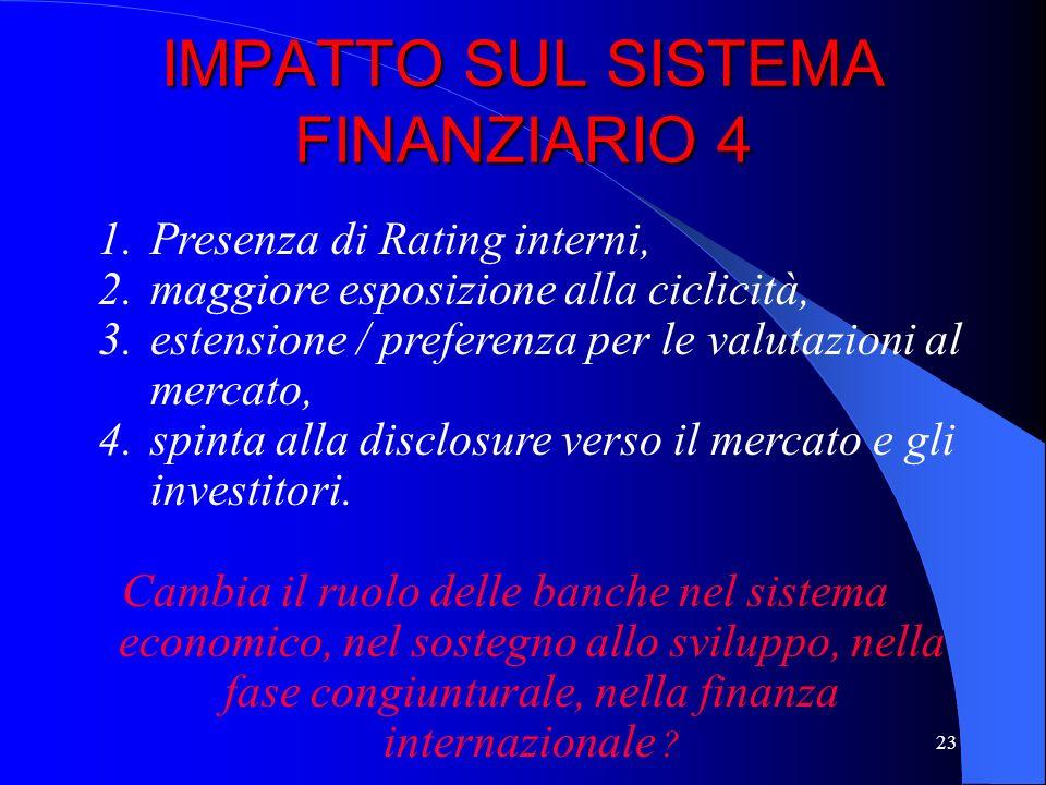 IMPATTO SUL SISTEMA FINANZIARIO 4