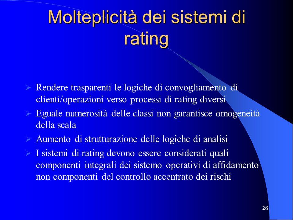 Molteplicità dei sistemi di rating