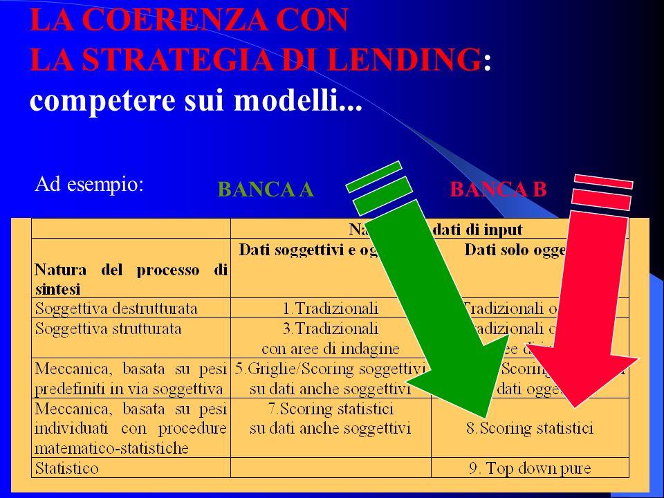 LA COERENZA CON LA STRATEGIA DI LENDING: competere sui modelli...
