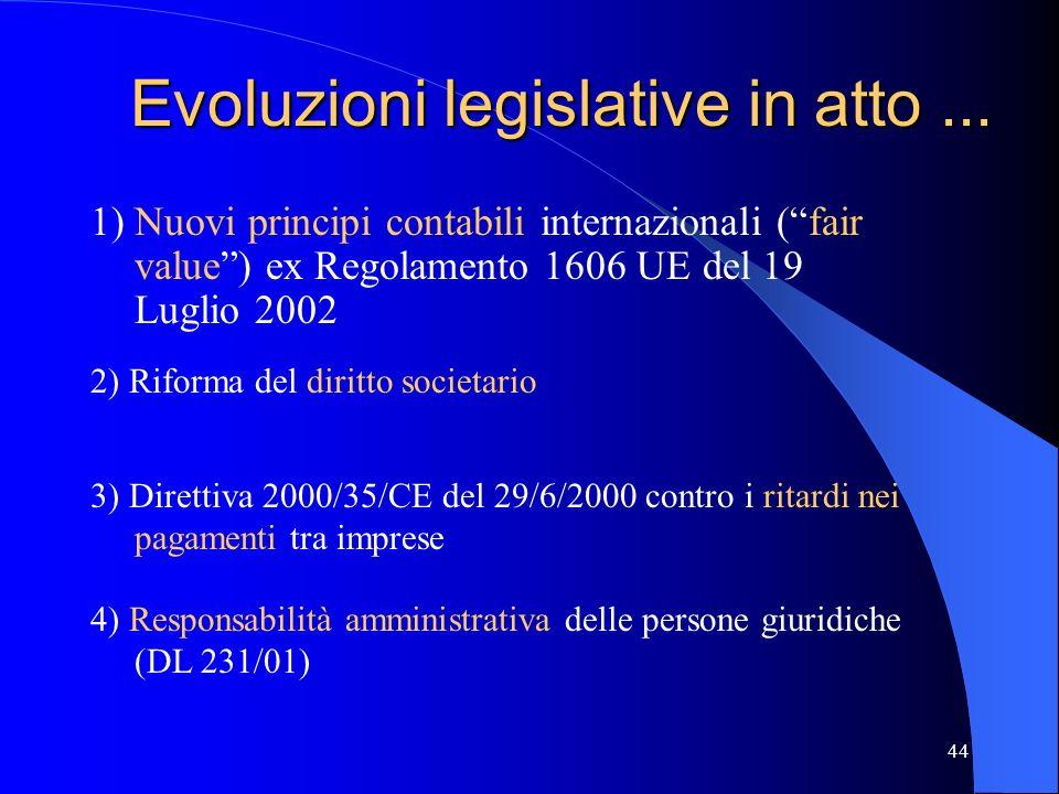 Evoluzioni legislative in atto ...