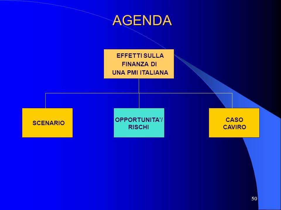 AGENDA EFFETTI SULLA FINANZA DI UNA PMI ITALIANA OPPORTUNITA'/ RISCHI